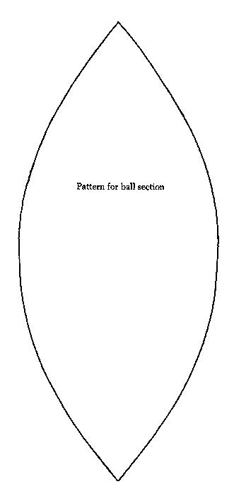 ball sections